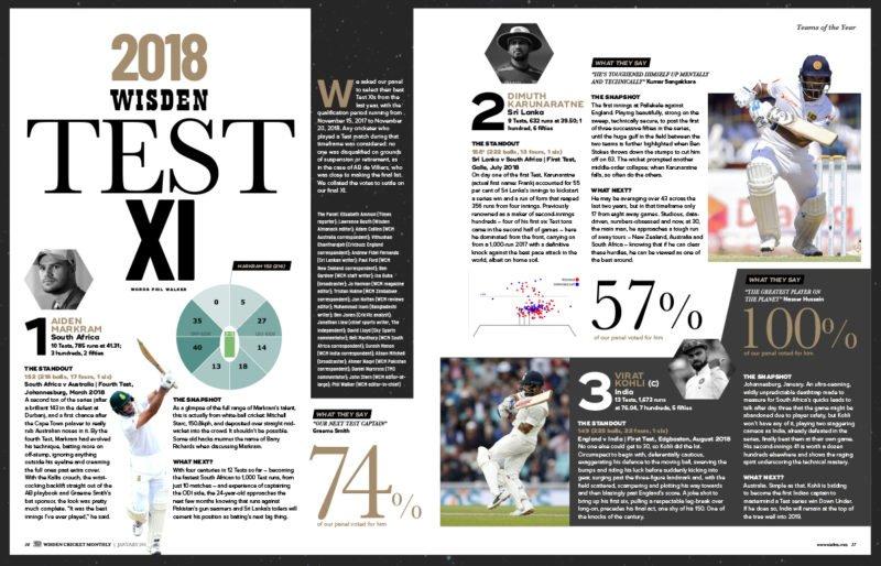 WCM's Test XI of 2018