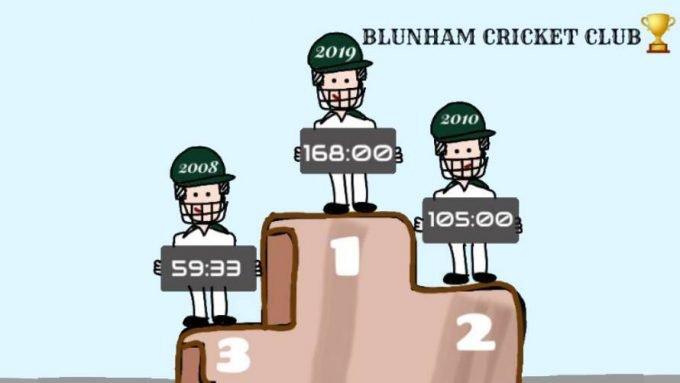 How a village cricket club broke the record for longest cricket marathon thrice