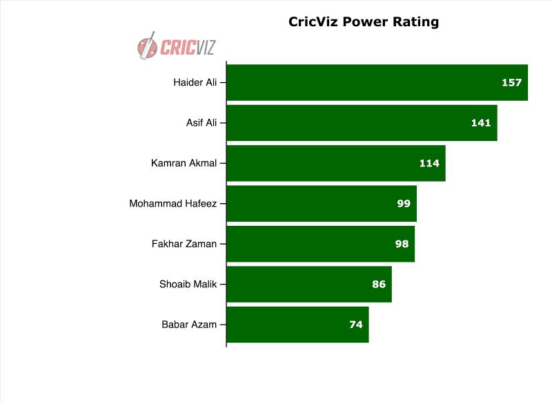 Pakistan IPL